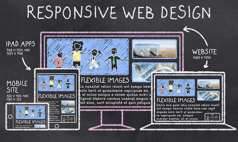 Responsive Web Design Detailed on a Blackboard